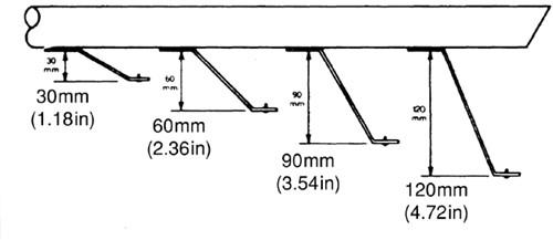 Simrad Beugel voor bevestiging op helmstok - 60 mm
