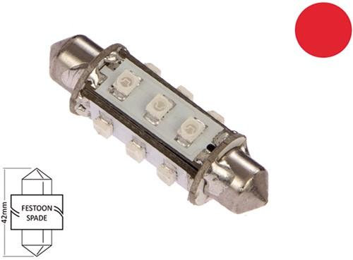 Buis 42 10-30VDC 1.2W/10W rood