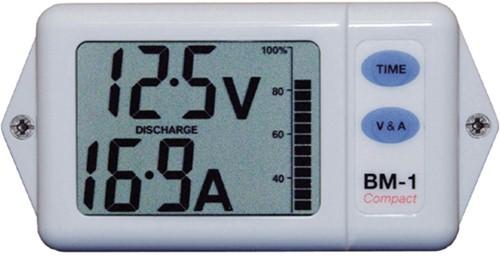 Nasa Battery monitor compact Wit