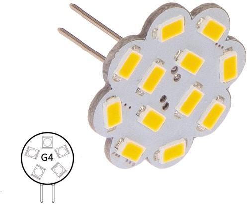 Prem2700 G4 10-36V 2,2/30W 30 LBP