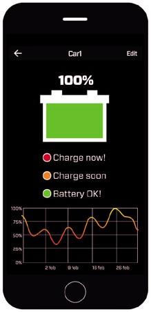 Ctek Battery Sense CTX