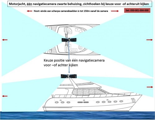Motorjacht: set, een navigatie-came