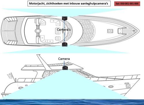 Motorjacht: set, twee inbouw aanleg
