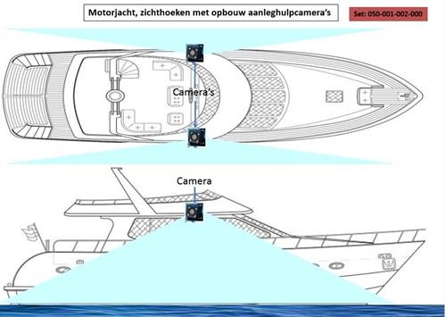 Motorjacht: set, twee opbouw aanleg